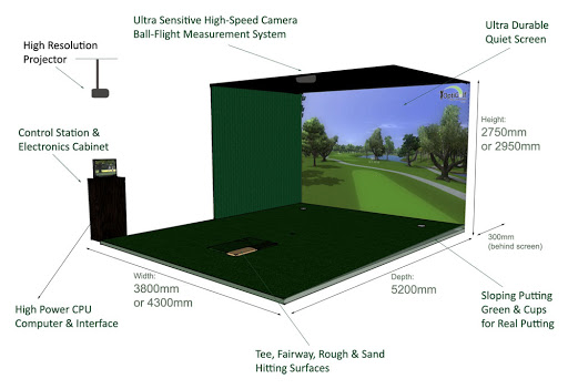 kích thước lắp phòng golf 3d