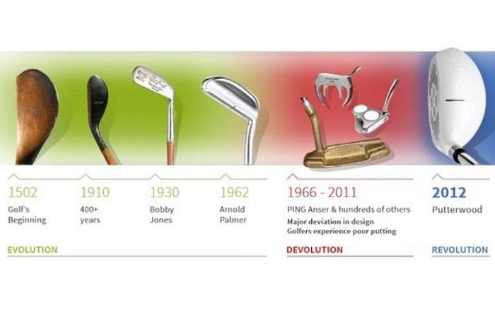 Trọng lượng của các loại gậy golf
