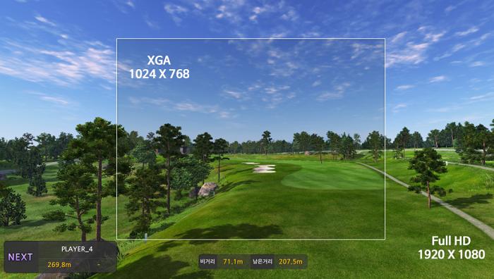Phần mềm GolfPlus
