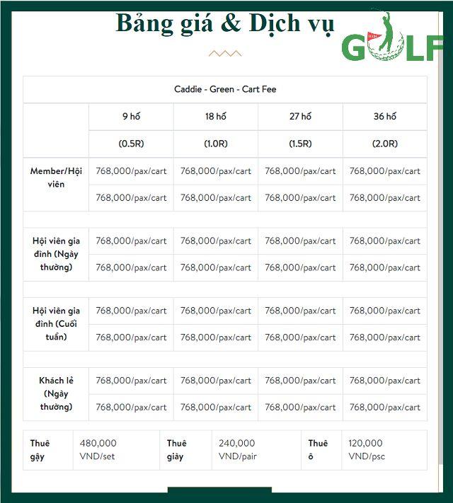 Giá sân golf Minh Trí mới nhất 2021